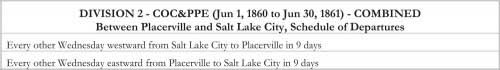 DIVISION 2 - COC&PPE (Jun 1, 1860 to Jun 30, 1861) - COMBINED Between Placerville and Salt Lake City, Schedule of Departures